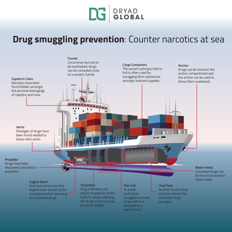 Dryad---Counter-Narcotics-at-sea-V3
